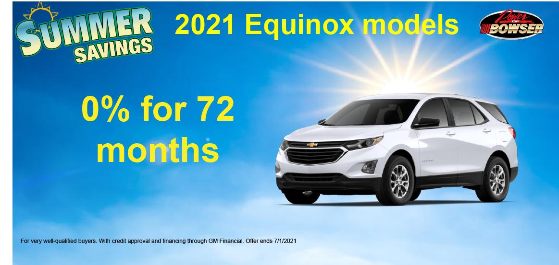 June21Equinox