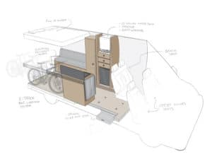 camper van possible interior layout